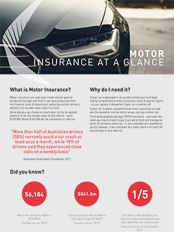 Motor-Insurance-Info-sheet